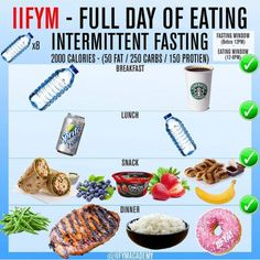 Intermittent fasting for weight loss is a simple, healthy way to lose weight. It is my new dieting secret weapon Healthy Habits, Get Healthy, Healthy Life, Healthy Eating, 2000 Calories, Flexible Dieting, Stop Eating, Foods To Eat, Eat Right