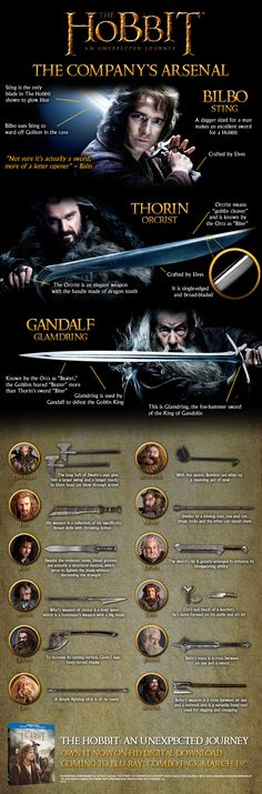 The Hobbit: An Unexpected Journey Weapons Guide. I think Bombur has the coolest one. I wouldn't mind some stew.