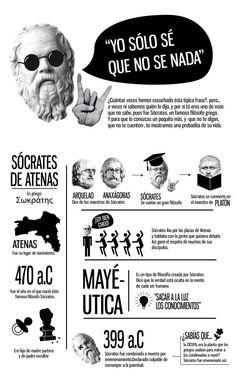 Sócrates infografía