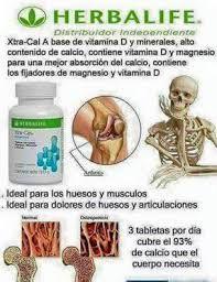 Resultado de imagen para nutricion celular herbalife