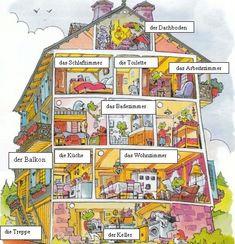 Das Haus (die Zimmer) German Grammar, German Words, Teaching French, Teaching Spanish, Study German, Deutsch Language, Germany Language, German Language Learning, French Lessons