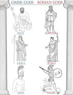 CC1 W History: Greek/Roman gods (pg.  1 of 2)