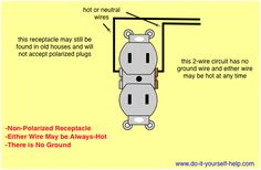wiring diagram for a grounded duplex receptacle diy pinterest rh pinterest com how do you wire a duplex outlet wiring a duplex outlet diagram