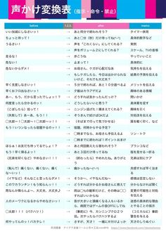 Japanese Quotes, Japanese Language, Wise Quotes, Self Development, Kids And Parenting, Good To Know, Happy Life, Cool Words, Sentences
