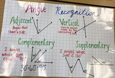 Vertical Angles Adjacent Angles Complementary & Supplementary Math Division Worksheets, Math Practice Worksheets, Geometry Worksheets, Free Math Worksheets, Printable Worksheets, Angles Worksheet, Triangle Worksheet, Geometry Vocabulary, Teaching Geometry