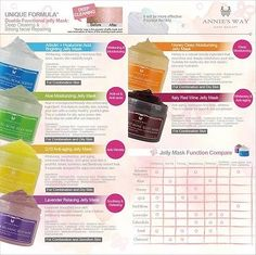 [ANNIE'S WAY] Available All Type You Pick Jelly Facial Mask 250ml + Spatula NEW