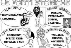 STORIA :: Maestro-Cris Teaching History, Ancient History, Geography, Vocabulary, School, 3, Elmo, Palazzo, Kids
