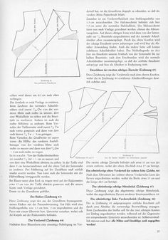 1954's blouses - Women's Cutter and Tailor - The Cutter and Tailor