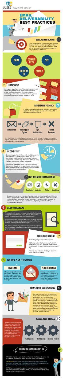 Las Mejores Prácticas para el Envío Masivo de Emails / Email Deliverability Best Practices