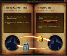World of Warcraft will soon introduce a whole new economy, allowing players both to spend in-game gold on real-life game time and to exchange real-life money for tokens that can be sold for in-game gold. Token System, Real Life Games, World Of Warcraft Game, Best Vacuum, Games To Buy, Free To Play, Video Game News, Sell Gold, Wow Products