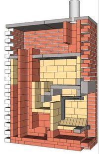 masonry rocket stove plans - Google Search