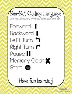 This poster accompanies a Bee-Bot Robot, an introduction to coding for young children. Their website: https://www.bee-bot.us/