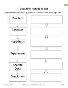 """Scientific Method Chart - would be good for summer """"science for fun"""" experiments"""