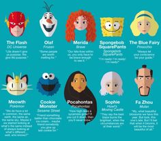 Life quotes from famous book cartoon characters
