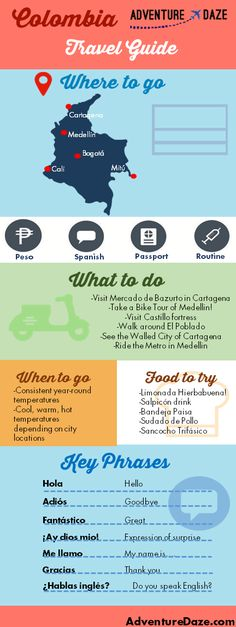 Traveling to Colombia? Check out this awesome cheat sheet! Click for more!