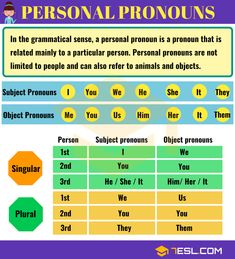 Personal Pronouns: Definition, Examples Of Subject Pronouns & Object Pronouns - 7 E S L Pronoun Grammar, Verb Tenses, Grammar And Vocabulary, English Vocabulary, English Grammar, Personal Pronouns List, List Of Pronouns, English Writing, English Study