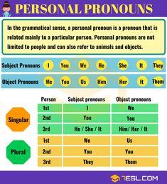 Personal Pronouns: Definition, Examples Of Subject Pronouns & Object Pronouns - 7 E S L Pronoun Grammar, Basic Grammar, Learn English Grammar, English Phrases, Learn English Words, English Writing, Verb Tenses, Grammar Rules, English Book