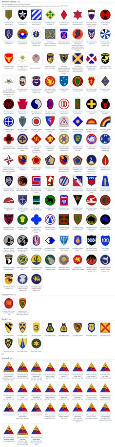 Military | WWII | US Army Unit Emblems…