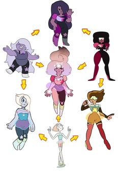 Interesting that the artist chose to put the gems in new places that are sort of a compromise of the original locations (e.g. on the neck for Opal instead of on the forehead and chest)