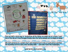 """""""What is On The Farm?"""" Circle Map & Pocket Chart"""
