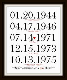 Idea para enmarcar fechas memorables