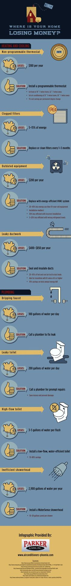 Infographic Ideas infographics indianapolis : 1000+ images about work blog ideas on Pinterest | Home inspection ...