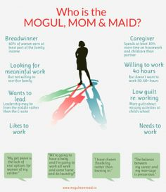 Are you a mogul, mom & maid? Working Mother, Working Moms, Online Book Club, Hello Ladies, Work Looks, Caregiver, Childcare, Maid, Infographic