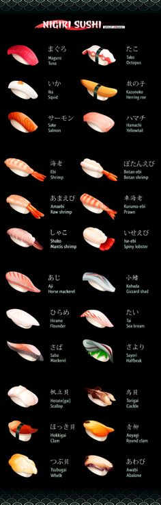 Infographic: Guide to sushi I. I love sushi! Nigiri Sushi, Sashimi, Sushi Sushi, Sushi Love, Le Diner, Sushi Rolls, Food Illustrations, My Favorite Food, Asian Recipes