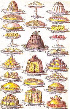 Desserts.   From: 1861 Mrs. Beeton's Book of Household Management.  via Google Books  (PD-150)      suzilove.com