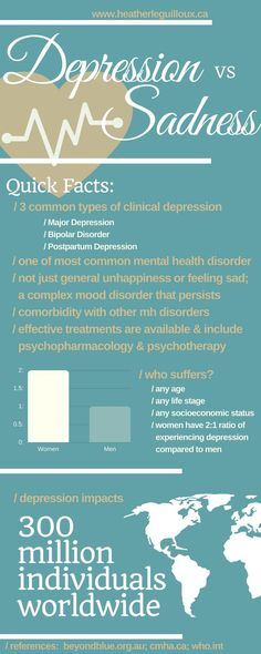 Blog series focusing on depression - this article outlines the major differences between depression versus sadness | mental health | awareness | reduce stigma | therapy | counselling | counseling | blog
