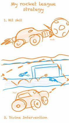 The Epic Rocket League Strategy