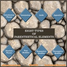 Parenthetical element (phrase). Definitions. Examples. Introductory phrase, interjection, aside, appositive, free, resumptive, & summative modifier.