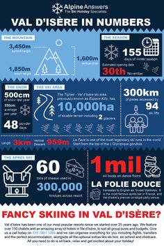 Alpine Answers ski infographic for the ski resort of Val d'Isere in France, and why it is widely considered to be the best ski resort in the world for skiing, apres ski, mountain restaurants and ski season. Holiday Packing Lists, Village Map, Top Ski, Ski Mountain, Best Ski Resorts, Ski Season, Ski Holidays, Apres Ski, Winter Sports