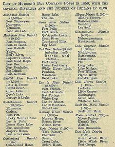 Hudson's Bay Co posts La Loche, Fur Trade, Canadian History, The Pa, Hudson Bay, Mountain Man, Family History, Hand Crafts