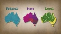 Watch Three levels of Government in a popup window. Australia is a big country, and running it is a big job! That's why we have three levels of law-making – sometimes called the three levels of government – that work together to serve Australia. Federal, State and Local Govenmnent