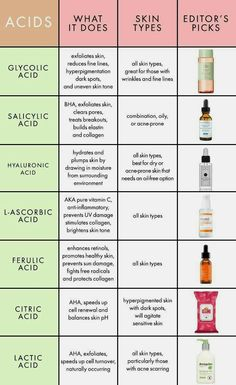 Natural Skin Care Ritual: the 13 Best Ingredients – Dr. Axe Natural Skin Care Ritual: the 13 Best Ingredients – Dr. Axe,Stuff i like Your Complete Guide to Common Skin Care Acids Related. Beauty Care, Beauty Skin, Beauty Tips, Diy Beauty, Beauty Products, Homemade Beauty, Skin Products, Beauty Makeup, Makeup Guide