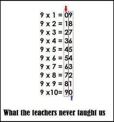 Vesela Matemetika
