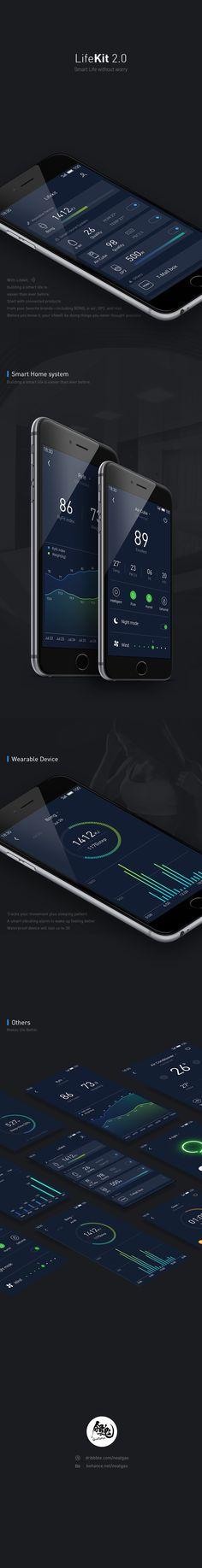 Lifekit 2.0 on Behance