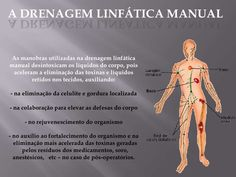 drenagem linfatica manual - Pesquisa Google Colors For Dark Skin, Canal E, Muay Thai, Reiki, Medicine, Therapy, Yoga, Marketing, Memes