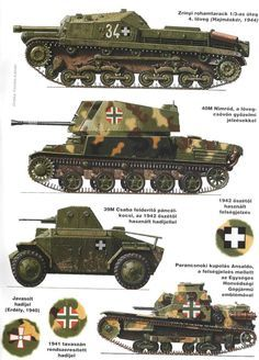 Hungarian armour used on the Eastern Front Ww2 Panzer, Luftwaffe, Army Vehicles, Armored Vehicles, Military Art, Military History, Tank Armor, Tank Destroyer, Armored Fighting Vehicle