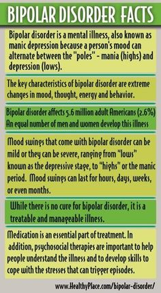Kevlar for the Mind: Bipolar disorder and the military