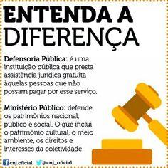 Ministério Público x Defenspria Pública