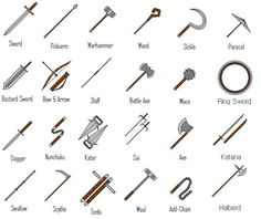 Medieval Weapons. Ugh I've been saying battleaxe when I really meant halberd. Well, I'm off to fix EVERYTHING now.