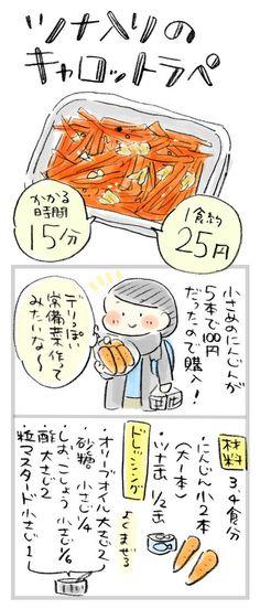 食べることが好きな東京在住のアラサーおひとりさま漫画家、おづまりこです。1ヶ月食費2万円で生活している様子をゆるく絵日記にしています。自炊1万円、外食1万円で毎月挑戦中!