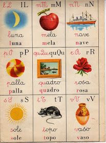 Hobbies Questions And Answers Vintage Labels, Vintage Cards, Vintage Posters, Childhood Toys, Childhood Memories, Nice Memories, Italian Alphabet, Non Plus Ultra, Vintage School