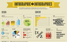 Infografik erstellen: Anleitung und die besten Tools!