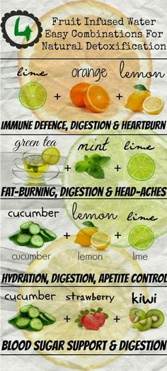 #Detox with these fruit infusing water recipes...