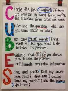Cubes Math Anchor Chart~ Perfect for upper elementary and middle school students! Great steps to take to solve challenging word problems. Cao's Grade Math: Week of September 2013 - October(Step Class Word Problems) Math Charts, Math Anchor Charts, Math Teacher, Math Classroom, Classroom Design, Classroom Ideas, Maths 3e, Math Math, Kids Math