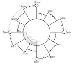 EllyBeth: Chronodex | Une autre façon d'organiser ses journées | Développer l'intelligence collective des équipes | Scoop.it