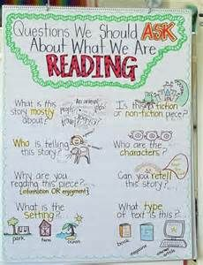 anchor charts for reading - Bing Images